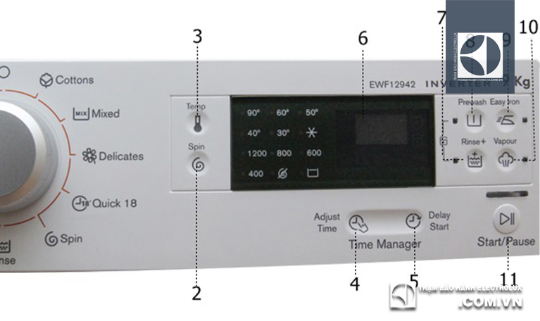 2, 3, 4.... 11 là vị trí của các nút cảm ứng trên máy giặt Electrolux