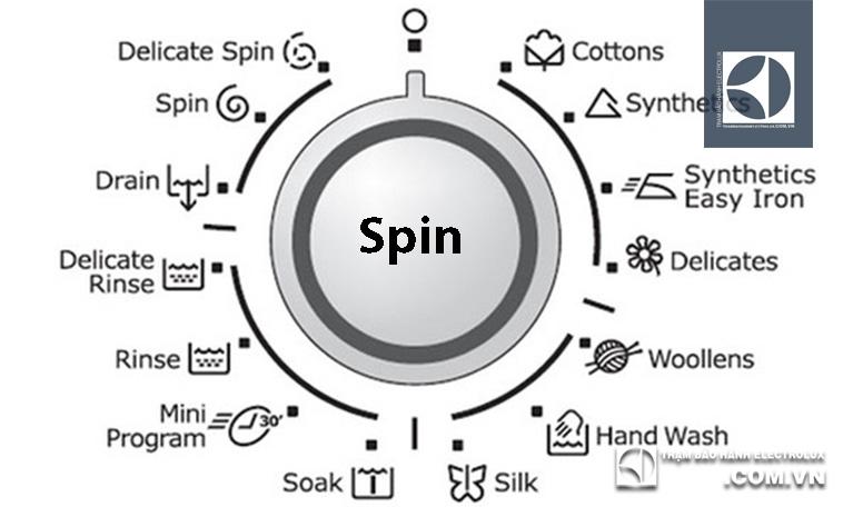 Spin trong máy giặt là gì? Khi nào nên sử dụng chế độ Spin?